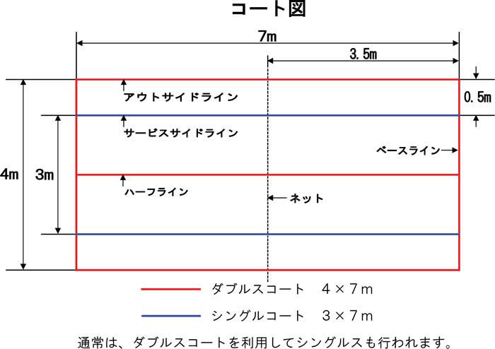 フリーテニスのコート図