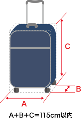 suitcase_size01
